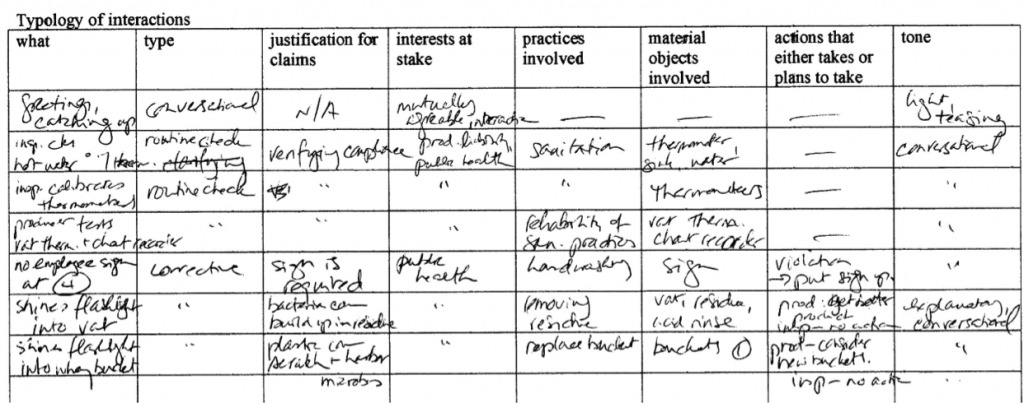 inspection notes